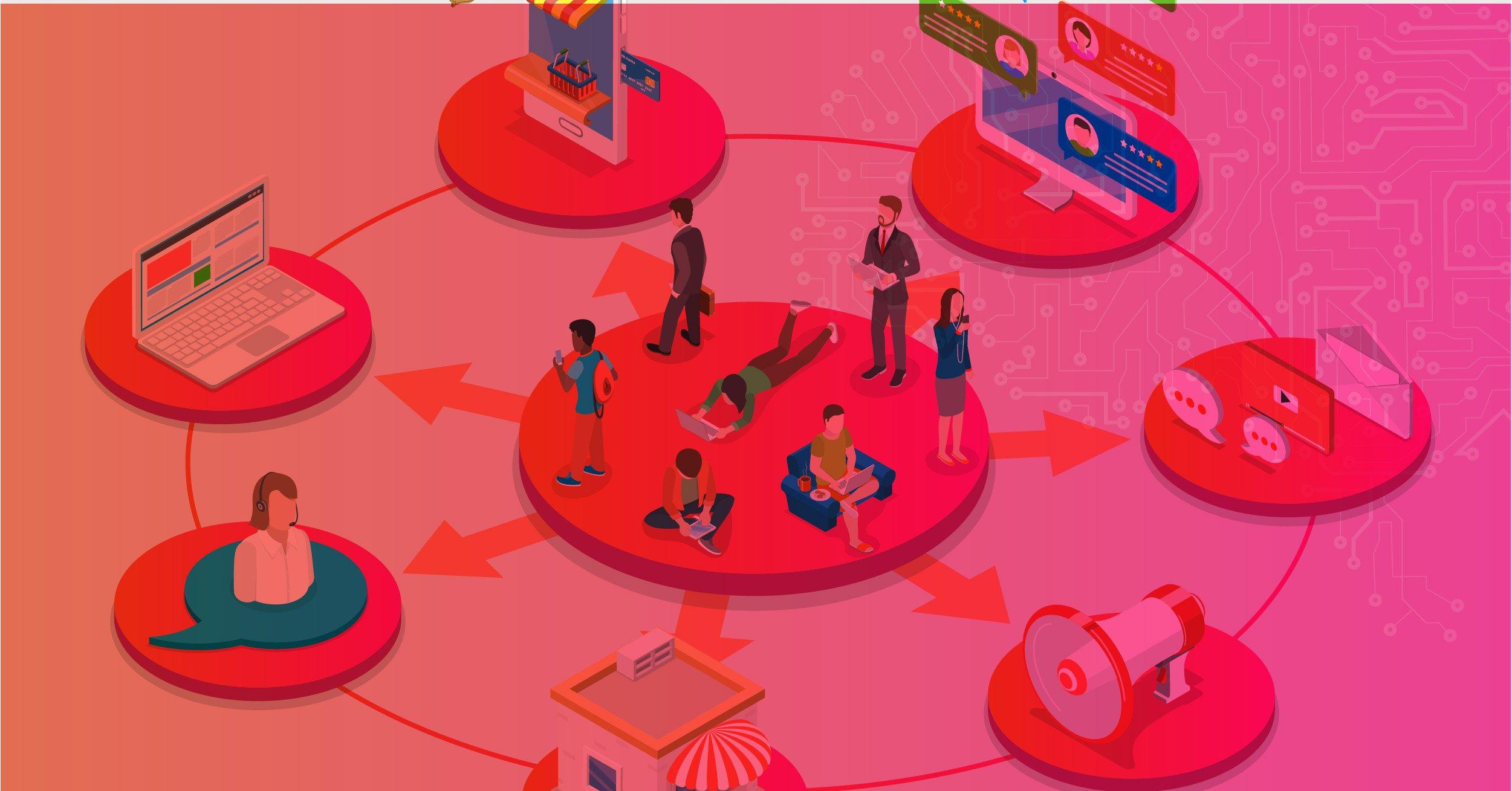 Omnichannel: a importância para  o Customer Journey Analytics!
